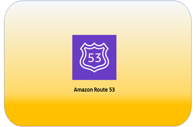 Host sub-domain in an existing parent domain using AWS Route53