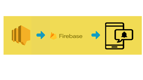 How to send Firebase Push Notifications with AWS SNS